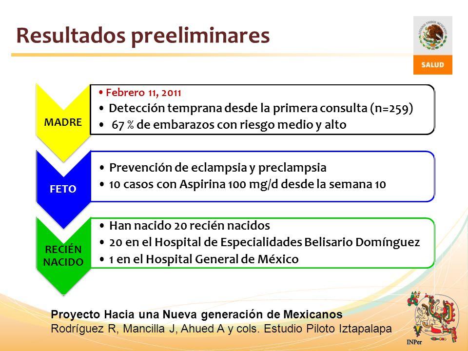 Resultados preeliminares Proyecto Hacia una Nueva generación de Mexicanos Rodríguez R, Mancilla J, Ahued A y cols. Estudio Piloto Iztapalapa