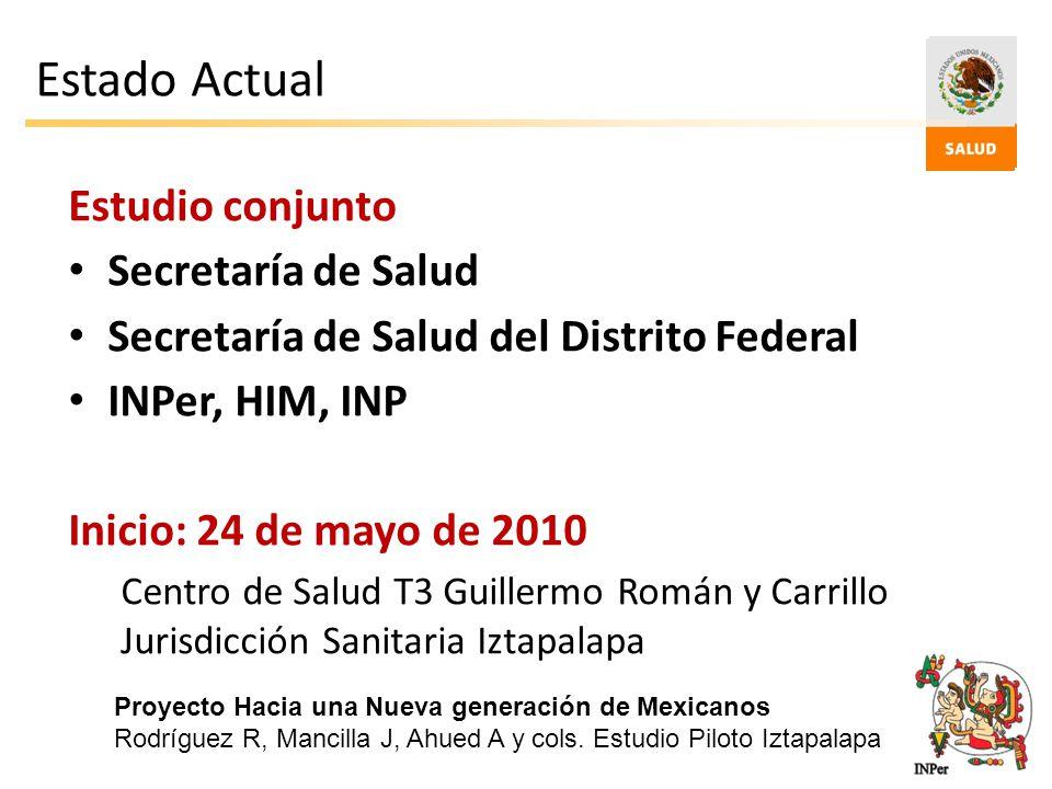 Estado Actual Estudio conjunto Secretaría de Salud Secretaría de Salud del Distrito Federal INPer, HIM, INP Inicio: 24 de mayo de 2010 Centro de Salud