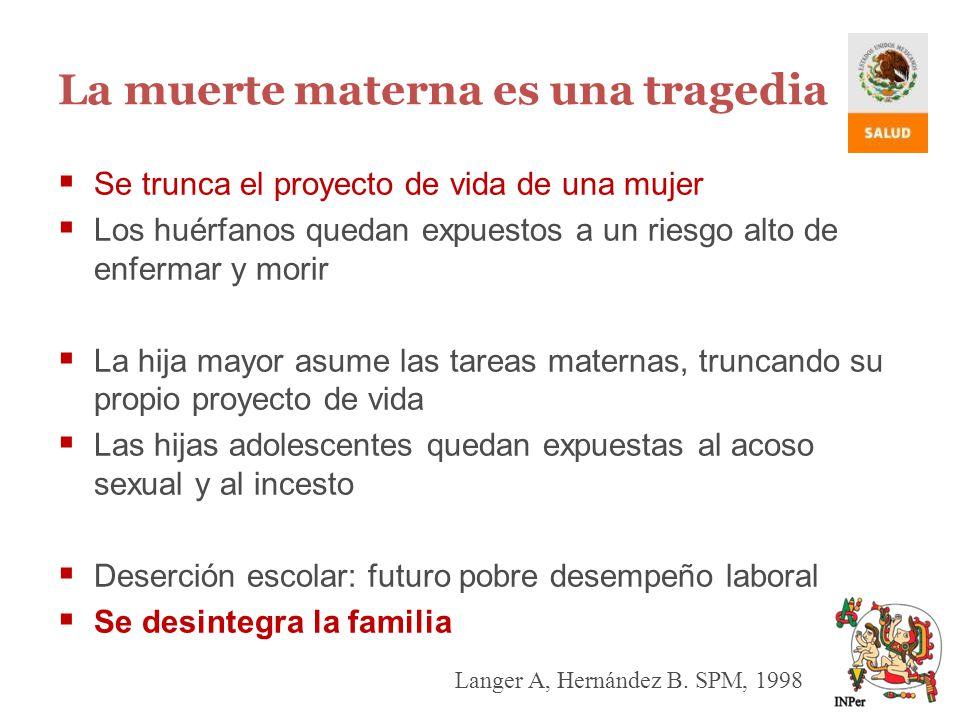 Detección de Riesgos Riesgon = 232 % Bajo7632.7 Medio9038.7 Alto6628.4 Proyecto Hacia una Nueva generación de Mexicanos Rodríguez R, Mancilla J, Ahued A y cols.