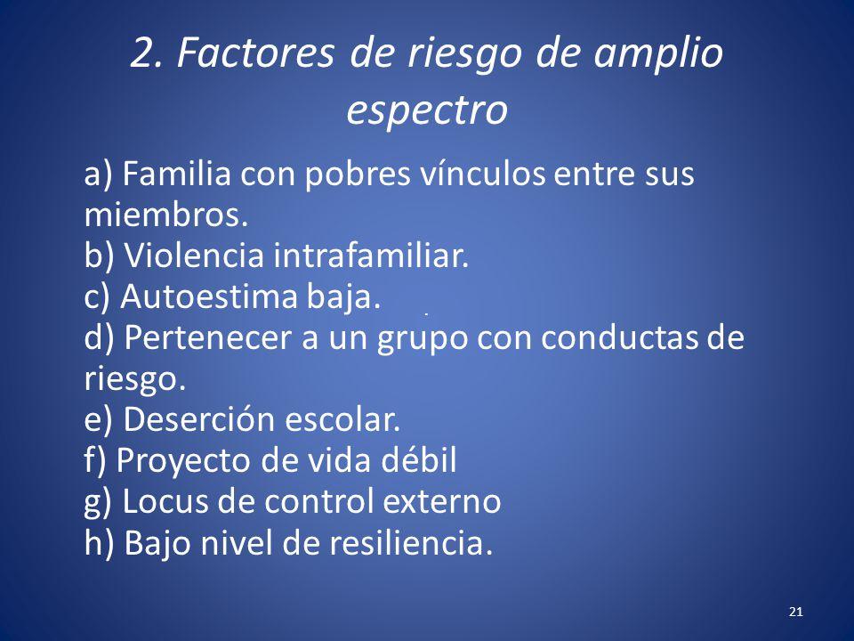 21. 2. Factores de riesgo de amplio espectro a) Familia con pobres vínculos entre sus miembros. b) Violencia intrafamiliar. c) Autoestima baja. d) Per