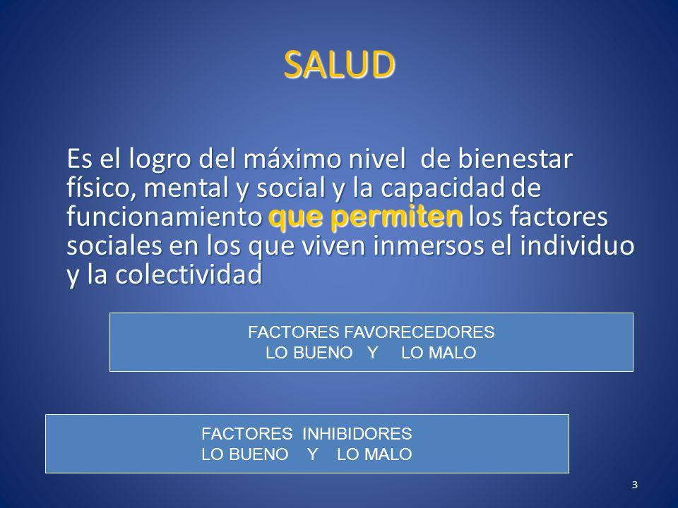 3 SALUD Es el logro del máximo nivel de bienestar físico, mental y social y la capacidad de funcionamiento que permiten los factores sociales en los q