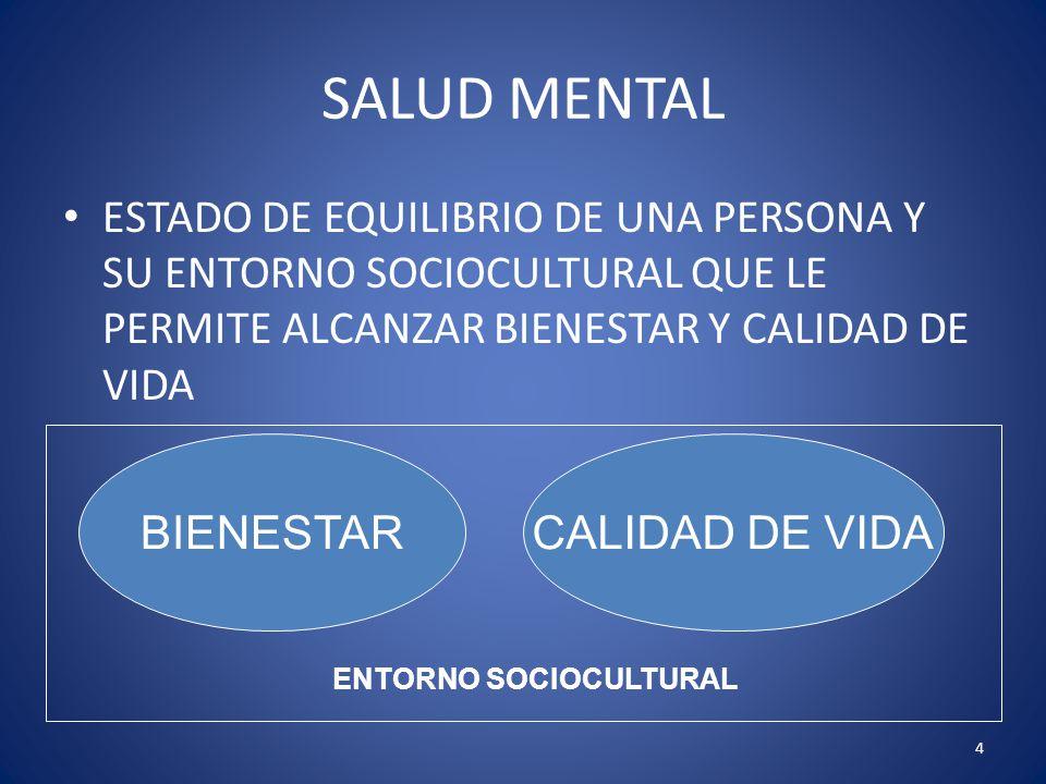 5 SALUD MENTAL ESTADO DE BIENESTAR EMOCIONAL Y PSICOLÓGICO QUE PERMITE AL INDIVIDUO HACER USO DE SUS CAPACIDADES, HABILIDADES EMOCIONALES, COGNITIVAS, SUS FUNCIONES SOCIALES Y DE RESPONDER A LAS DEMANDAS ORDINARIAS DE LA VIDA COTIDIANA