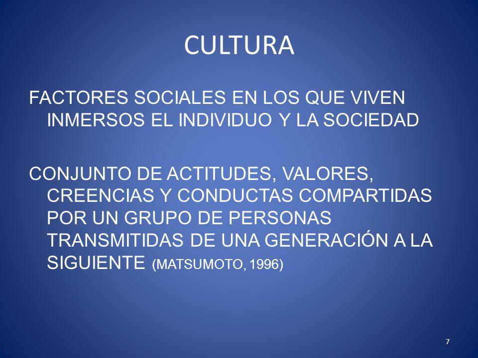 7 CULTURA FACTORES SOCIALES EN LOS QUE VIVEN INMERSOS EL INDIVIDUO Y LA SOCIEDAD CONJUNTO DE ACTITUDES, VALORES, CREENCIAS Y CONDUCTAS COMPARTIDAS POR