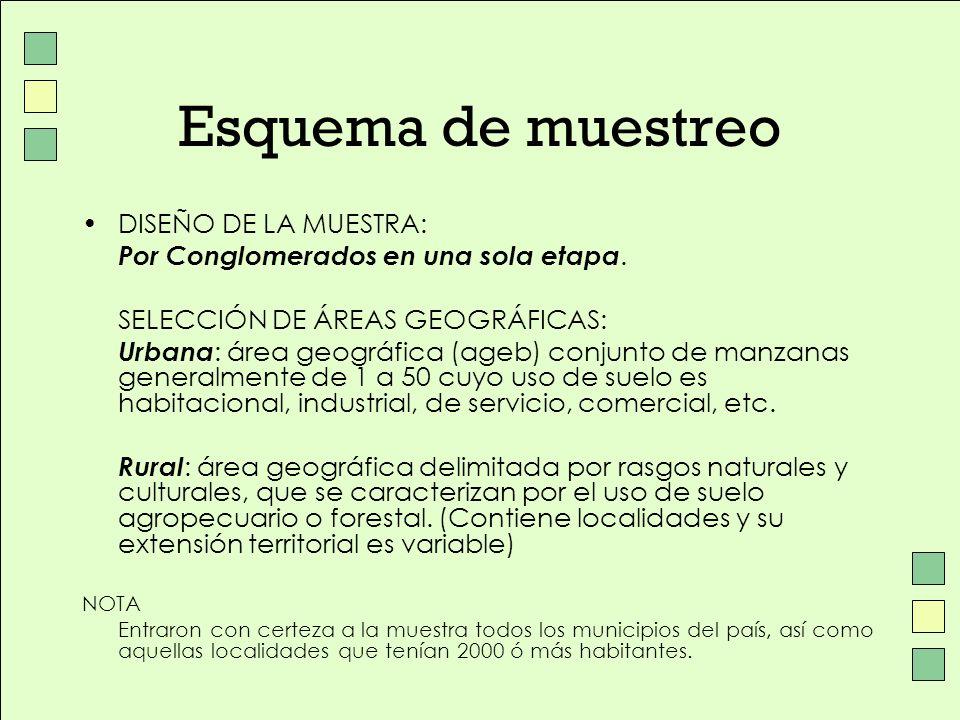 Esquema de muestreo DISEÑO DE LA MUESTRA: Por Conglomerados en una sola etapa. SELECCIÓN DE ÁREAS GEOGRÁFICAS: Urbana : área geográfica (ageb) conjunt