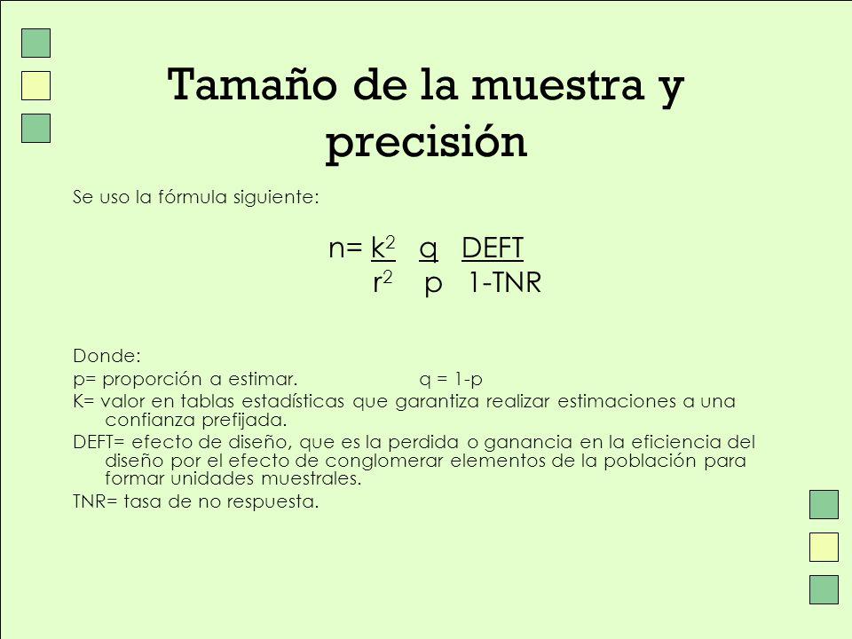 Tamaño de la muestra y precisión Se uso la fórmula siguiente: n= k 2 q DEFT r 2 p 1-TNR Donde: p= proporción a estimar. q = 1-p K= valor en tablas est