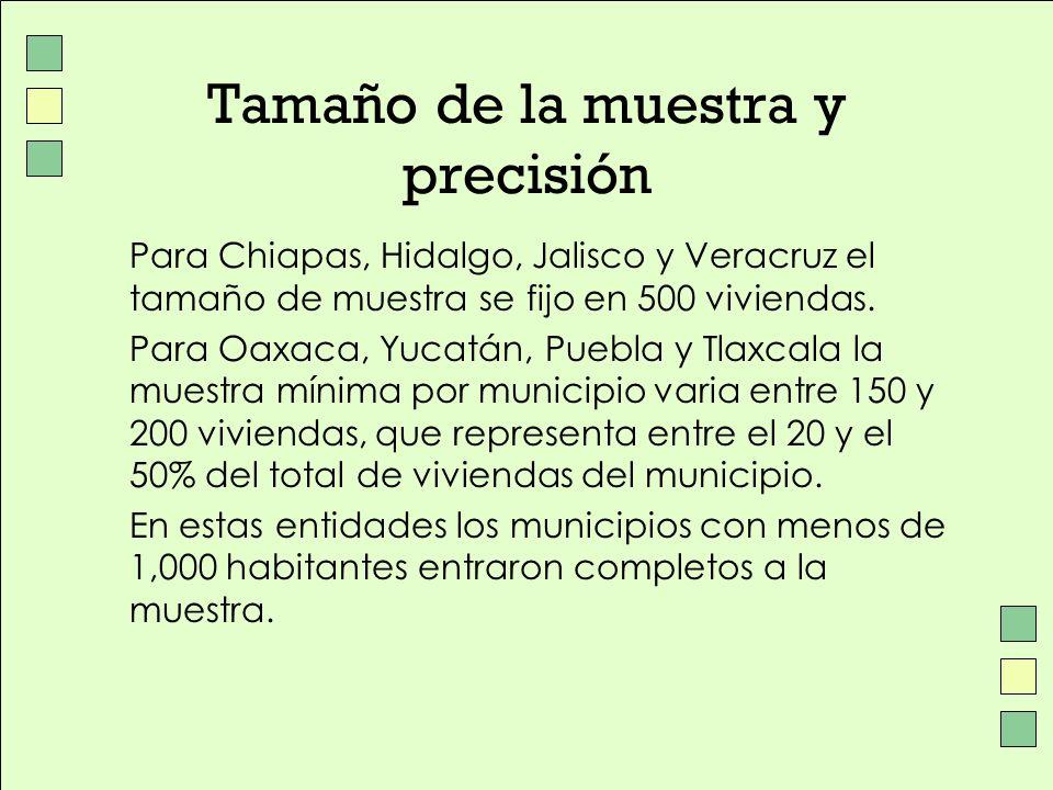 Tamaño de la muestra y precisión Para Chiapas, Hidalgo, Jalisco y Veracruz el tamaño de muestra se fijo en 500 viviendas. Para Oaxaca, Yucatán, Puebla