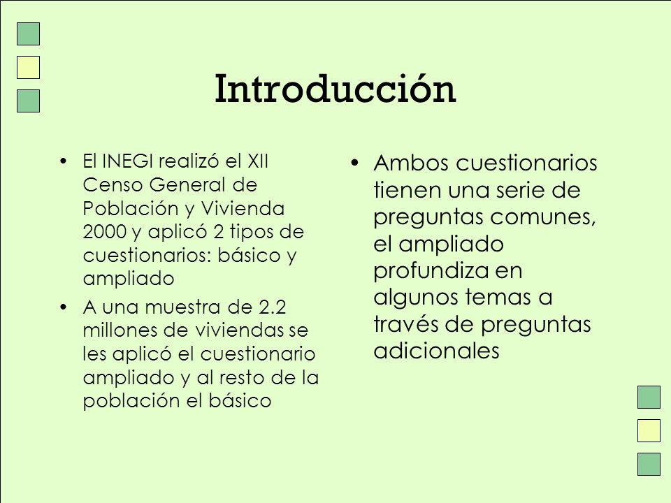 Introducción El INEGI realizó el XII Censo General de Población y Vivienda 2000 y aplicó 2 tipos de cuestionarios: básico y ampliado A una muestra de