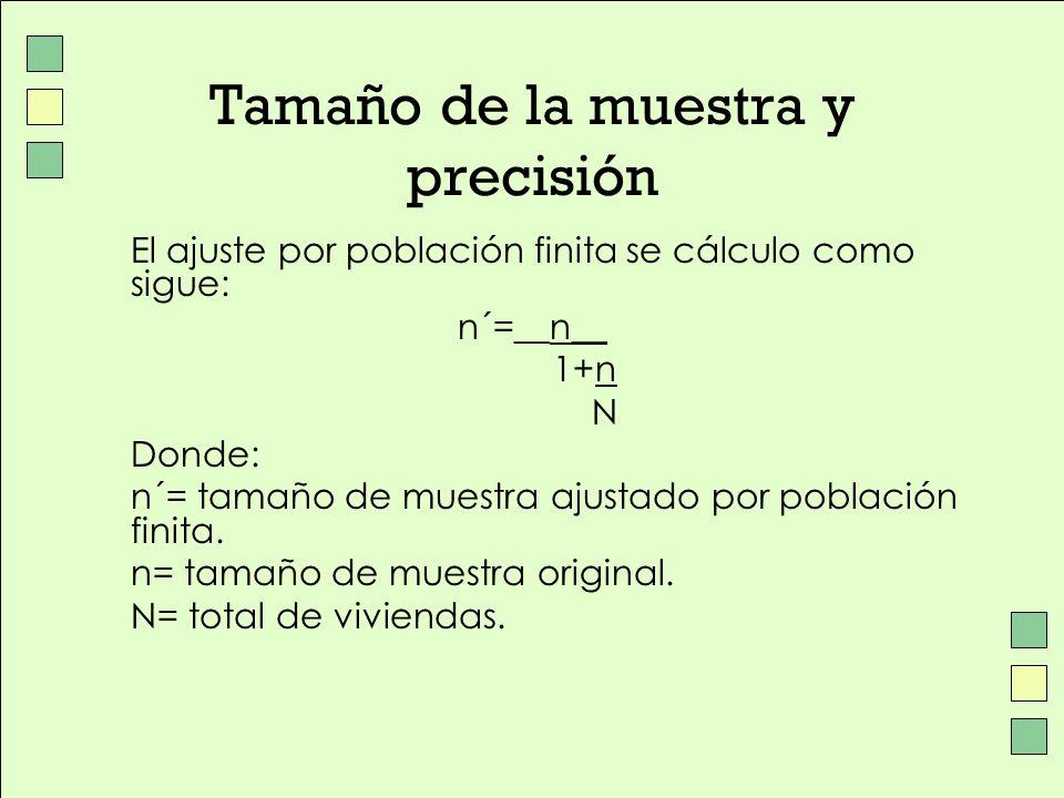 Tamaño de la muestra y precisión El ajuste por población finita se cálculo como sigue: n´=__n__ 1+n N Donde: n´= tamaño de muestra ajustado por poblac