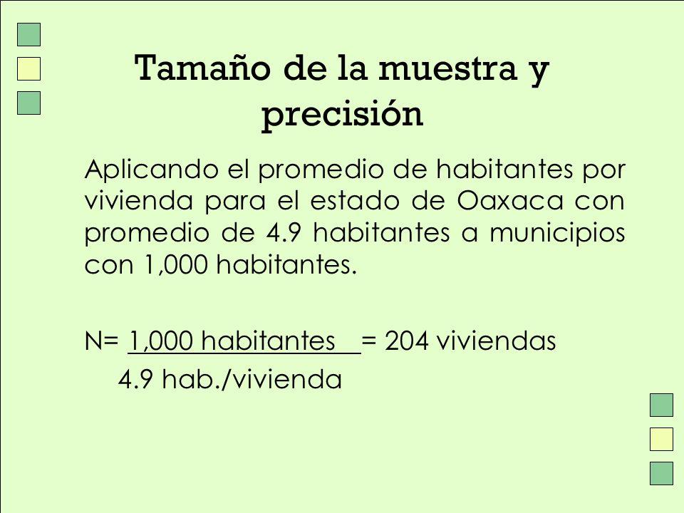 Tamaño de la muestra y precisión Aplicando el promedio de habitantes por vivienda para el estado de Oaxaca con promedio de 4.9 habitantes a municipios