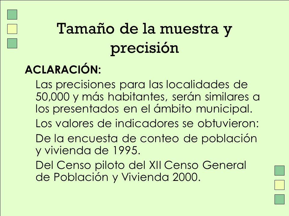 Tamaño de la muestra y precisión ACLARACIÓN: Las precisiones para las localidades de 50,000 y más habitantes, serán similares a los presentados en el