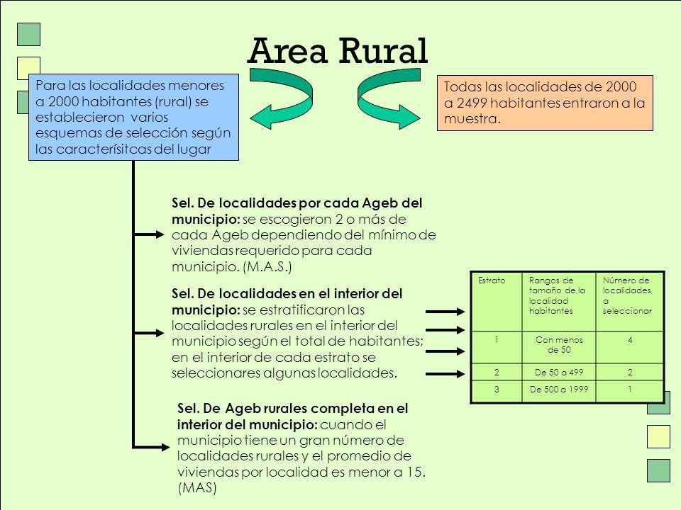 Para las localidades menores a 2000 habitantes (rural) se establecieron varios esquemas de selección según las caracterísitcas del lugar Todas las loc