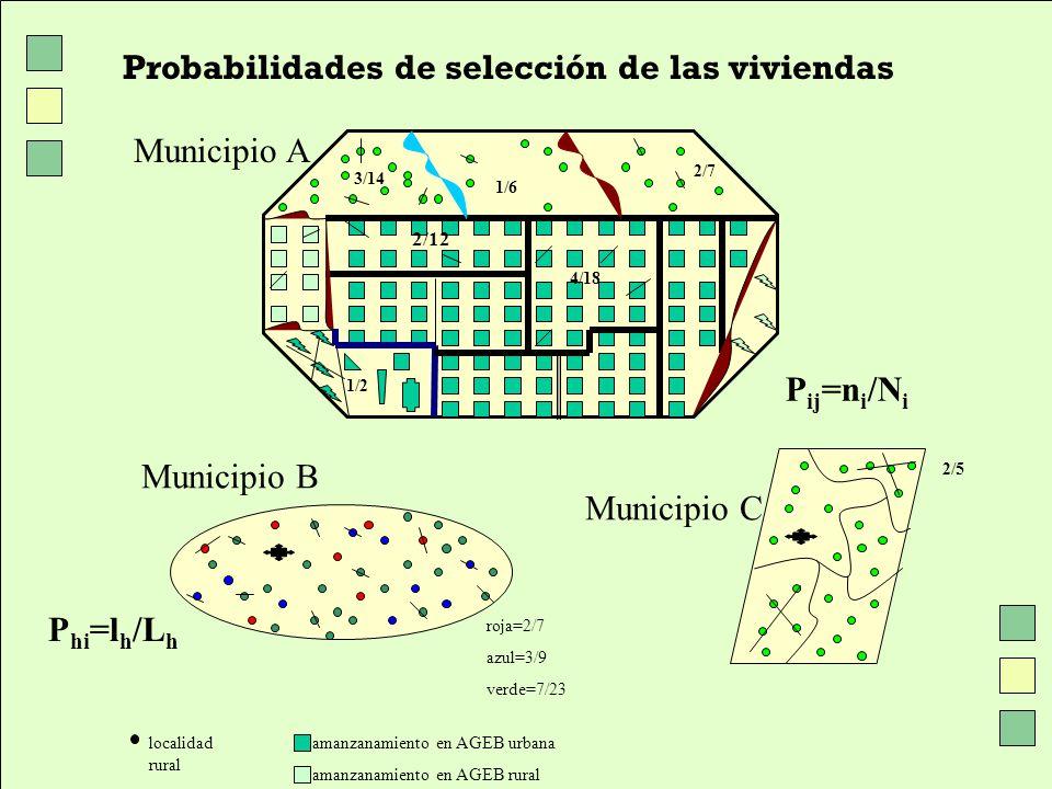 Probabilidades de selección de las viviendas Municipio A Municipio B Municipio C localidad rural amanzanamiento en AGEB urbana amanzanamiento en AGEB