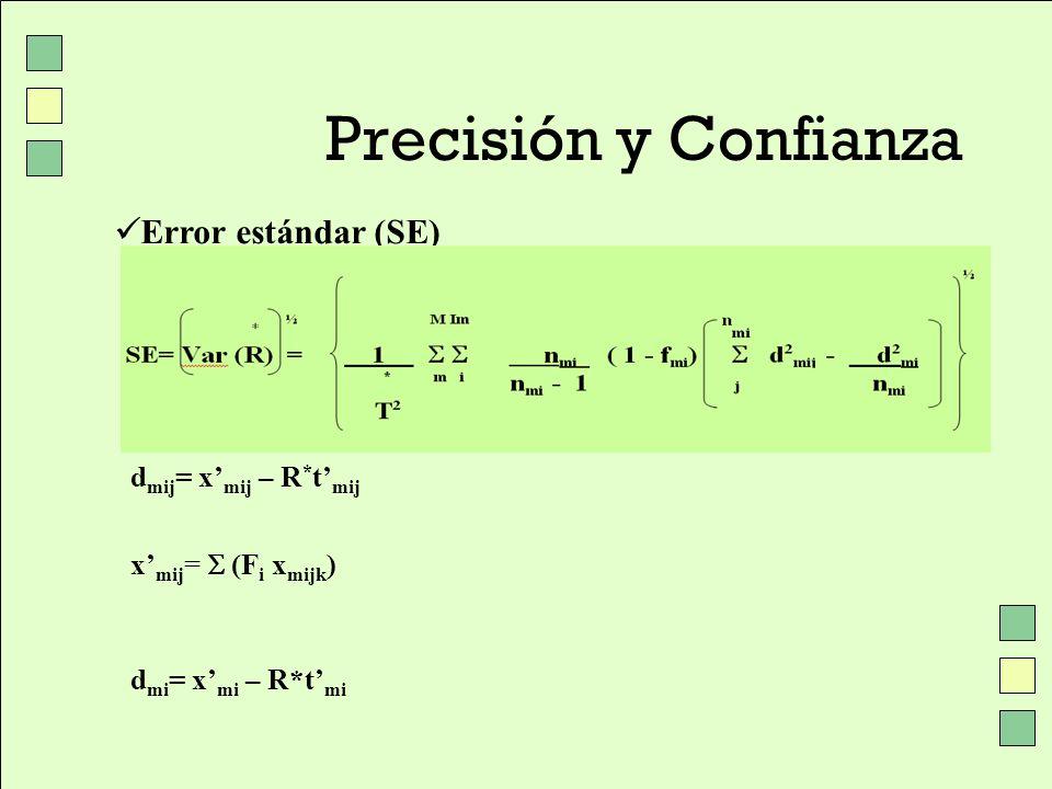 Precisión y Confianza Error estándar (SE) d mij = x mij – R * t mij x mij = (F i x mijk ) d mi = x mi – R*t mi