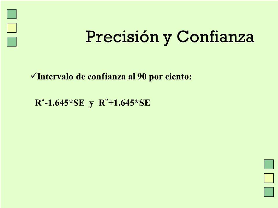 Precisión y Confianza R * -1.645*SE y R * +1.645*SE Intervalo de confianza al 90 por ciento: