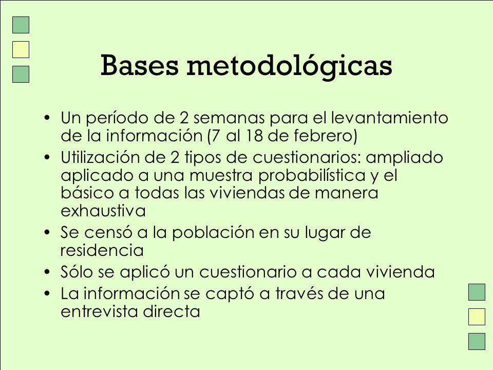Bases metodológicas Un período de 2 semanas para el levantamiento de la información (7 al 18 de febrero) Utilización de 2 tipos de cuestionarios: ampl