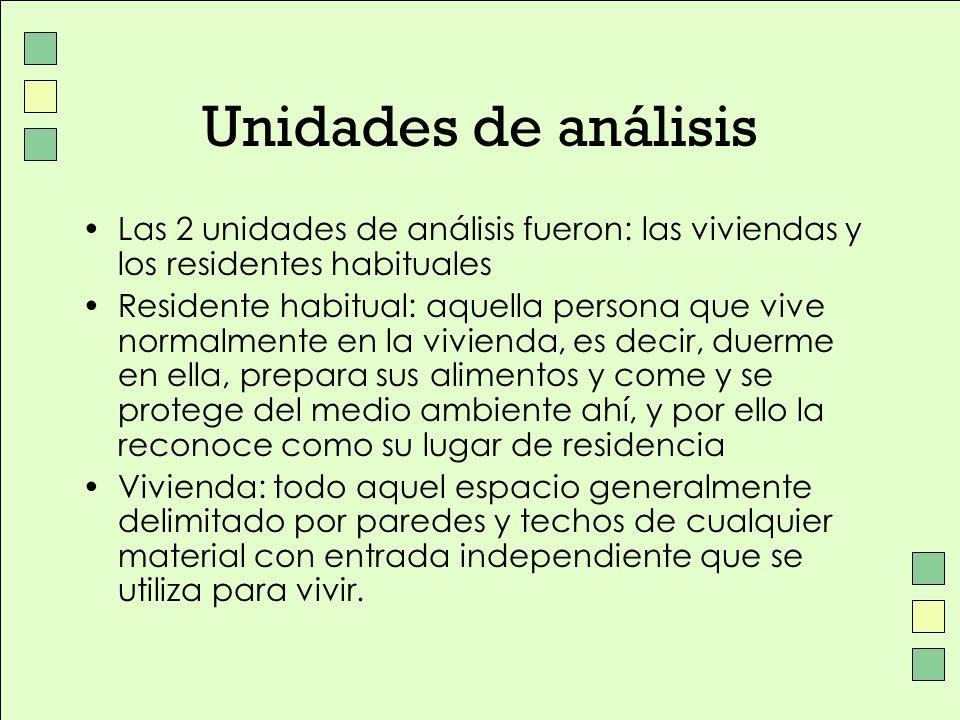 Unidades de análisis Las 2 unidades de análisis fueron: las viviendas y los residentes habituales Residente habitual: aquella persona que vive normalm