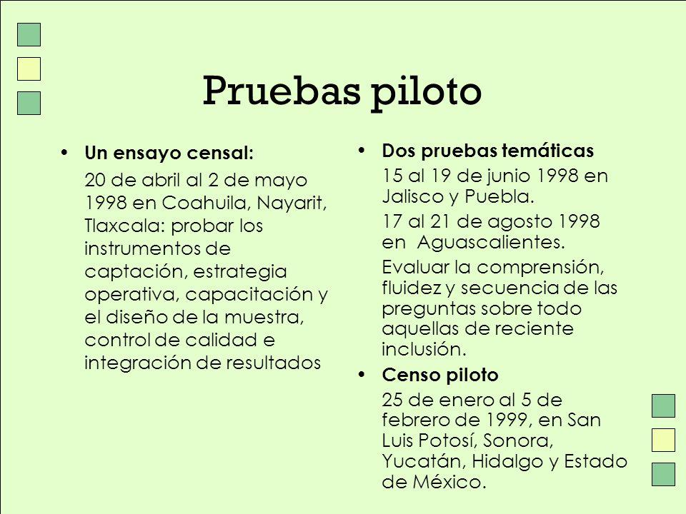 Pruebas piloto Un ensayo censal: 20 de abril al 2 de mayo 1998 en Coahuila, Nayarit, Tlaxcala: probar los instrumentos de captación, estrategia operat