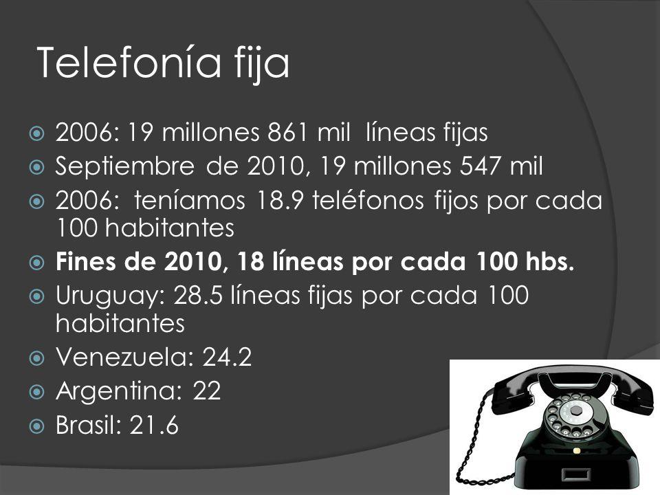 Telefonía fija 2006: 19 millones 861 mil líneas fijas Septiembre de 2010, 19 millones 547 mil 2006: teníamos 18.9 teléfonos fijos por cada 100 habitantes Fines de 2010, 18 líneas por cada 100 hbs.