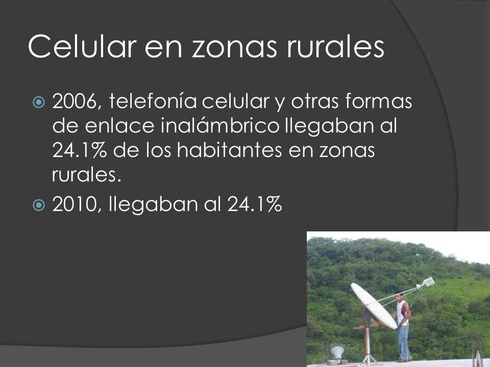 Celular en zonas rurales 2006, telefonía celular y otras formas de enlace inalámbrico llegaban al 24.1% de los habitantes en zonas rurales.