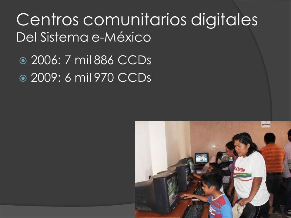 Centros comunitarios digitales Del Sistema e-México 2006: 7 mil 886 CCDs 2009: 6 mil 970 CCDs
