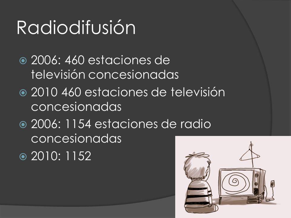 Radiodifusión 2006: 460 estaciones de televisión concesionadas 2010 460 estaciones de televisión concesionadas 2006: 1154 estaciones de radio concesionadas 2010: 1152