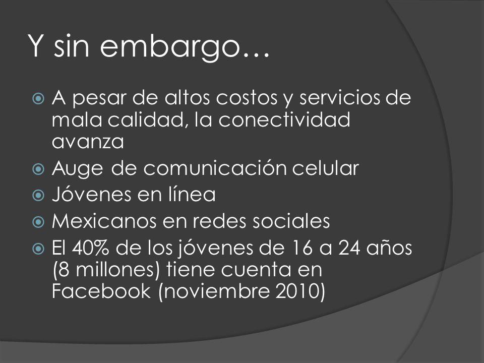 Y sin embargo… A pesar de altos costos y servicios de mala calidad, la conectividad avanza Auge de comunicación celular Jóvenes en línea Mexicanos en redes sociales El 40% de los jóvenes de 16 a 24 años (8 millones) tiene cuenta en Facebook (noviembre 2010)