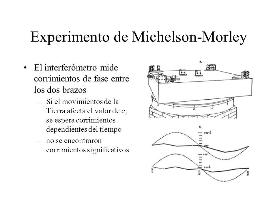 Experimento de Michelson-Morley El interferómetro mide corrimientos de fase entre los dos brazos –Si el movimientos de la Tierra afecta el valor de c,