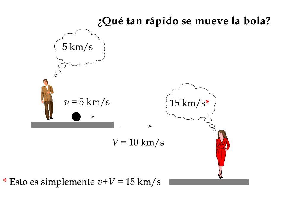 ¿Qué tan rápido se mueve la bola? V = 10 km/s 5 km/s 15 km/s * v = 5 km/s * Esto es simplemente v + V = 15 km/s