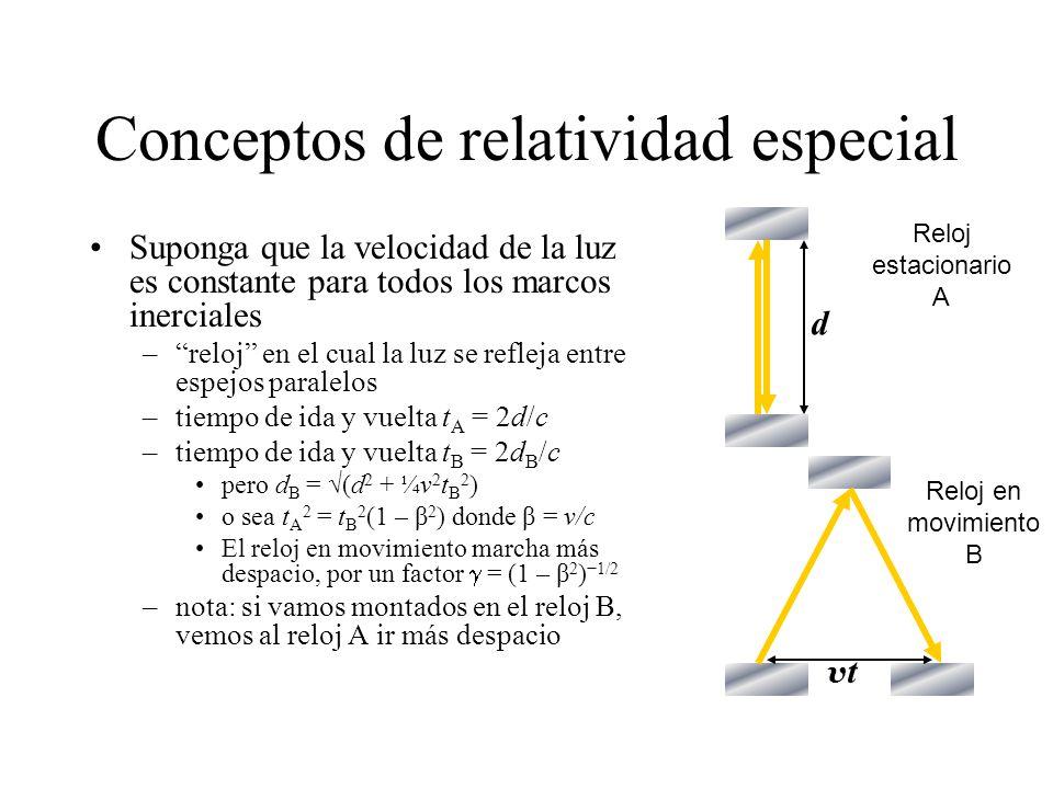 Conceptos de relatividad especial Suponga que la velocidad de la luz es constante para todos los marcos inerciales –reloj en el cual la luz se refleja