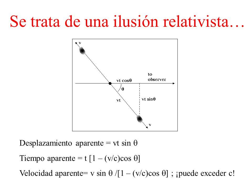 Desplazamiento aparente = vt sin Tiempo aparente = t [1 – (v/c)cos ] Velocidad aparente= v sin /[1 – (v/c)cos ] ; ¡puede exceder c! Se trata de una il