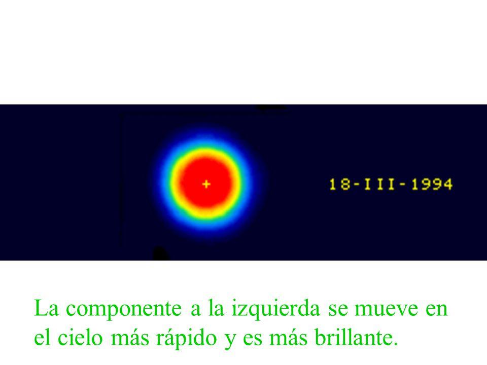 La componente a la izquierda se mueve en el cielo más rápido y es más brillante.