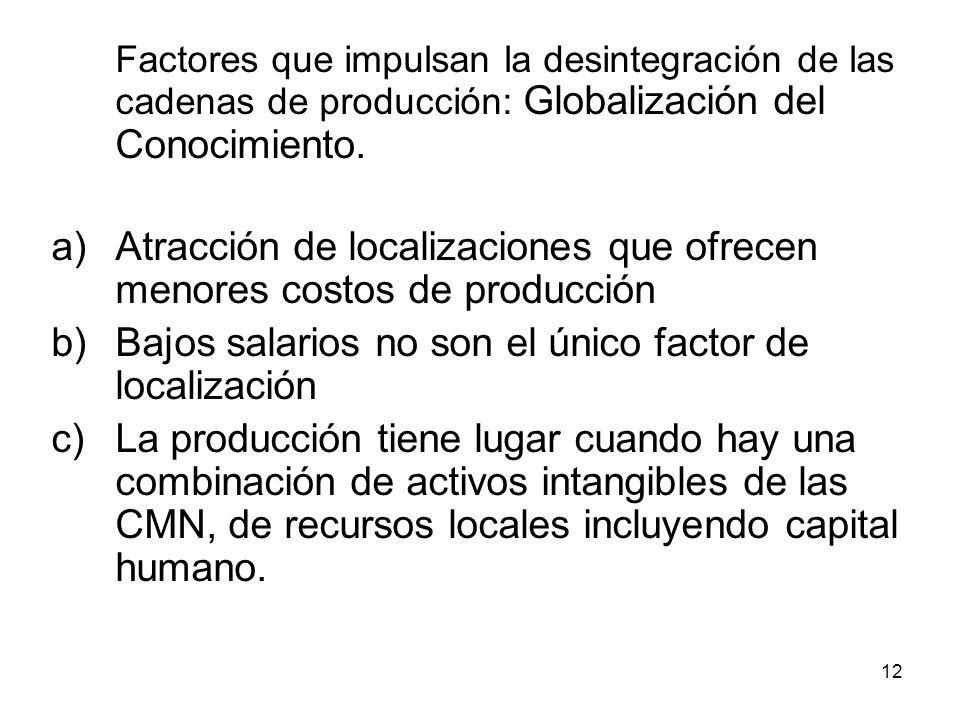 12 Factores que impulsan la desintegración de las cadenas de producción: Globalización del Conocimiento.