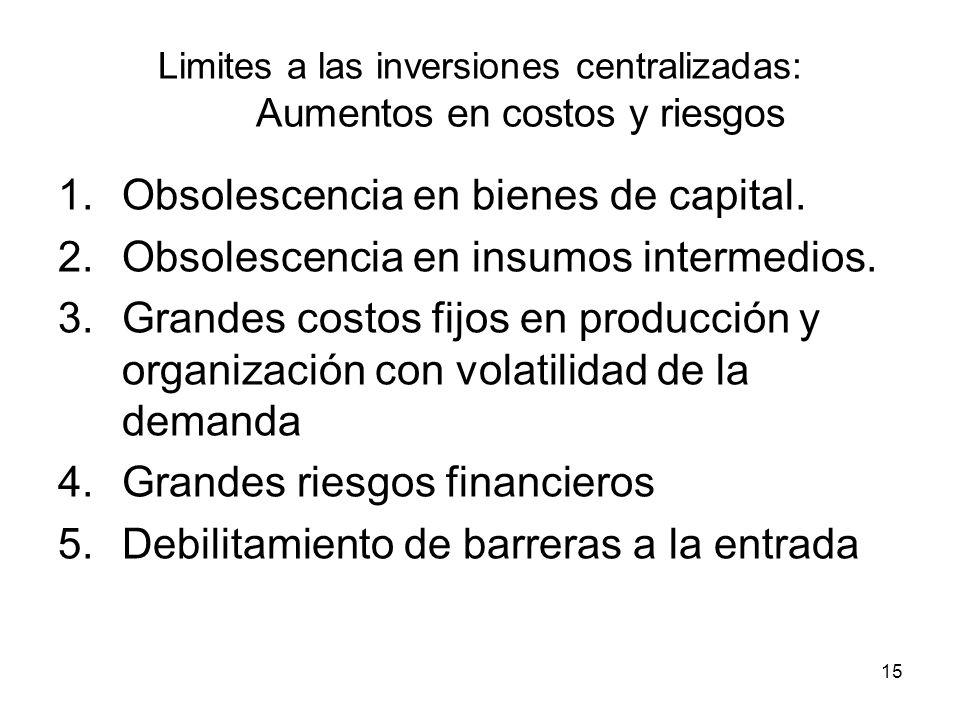 15 Limites a las inversiones centralizadas: Aumentos en costos y riesgos 1.Obsolescencia en bienes de capital.