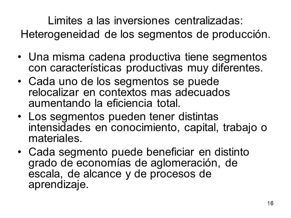 16 Limites a las inversiones centralizadas: Heterogeneidad de los segmentos de producción.