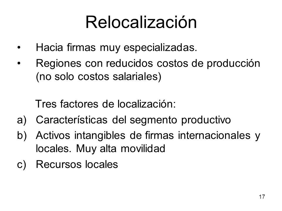 17 Relocalización Hacia firmas muy especializadas.