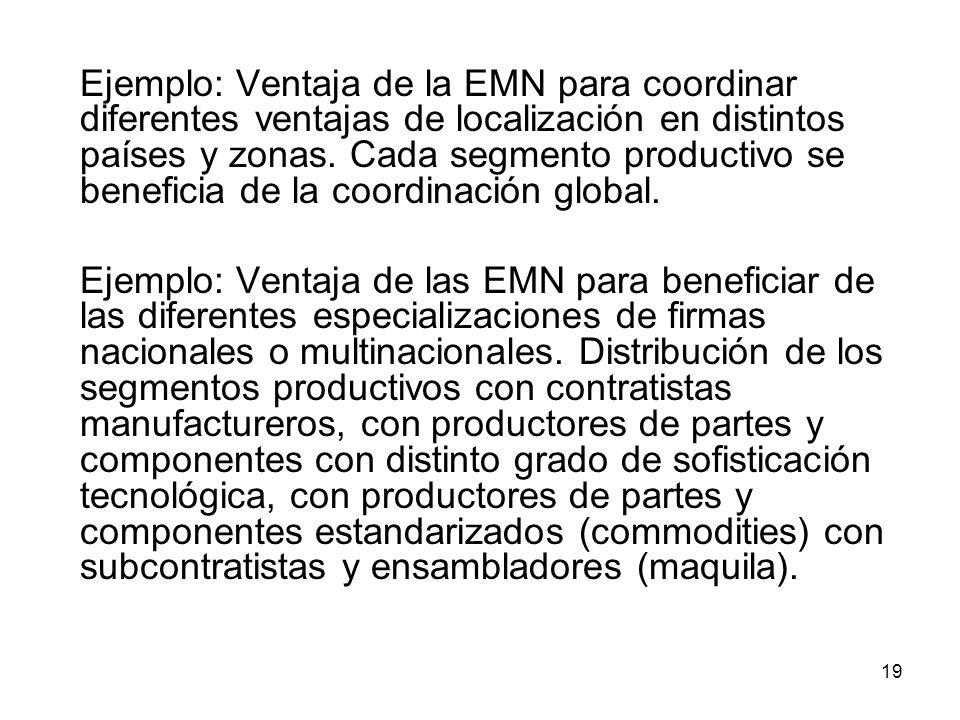 19 Ejemplo: Ventaja de la EMN para coordinar diferentes ventajas de localización en distintos países y zonas.