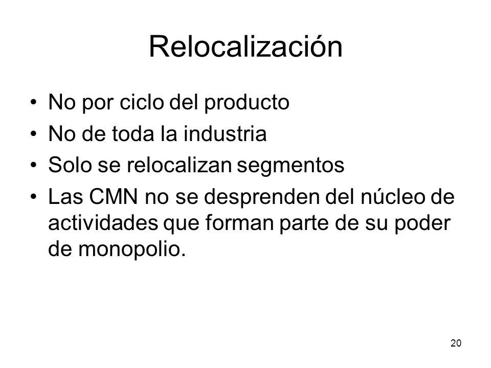 20 Relocalización No por ciclo del producto No de toda la industria Solo se relocalizan segmentos Las CMN no se desprenden del núcleo de actividades que forman parte de su poder de monopolio.