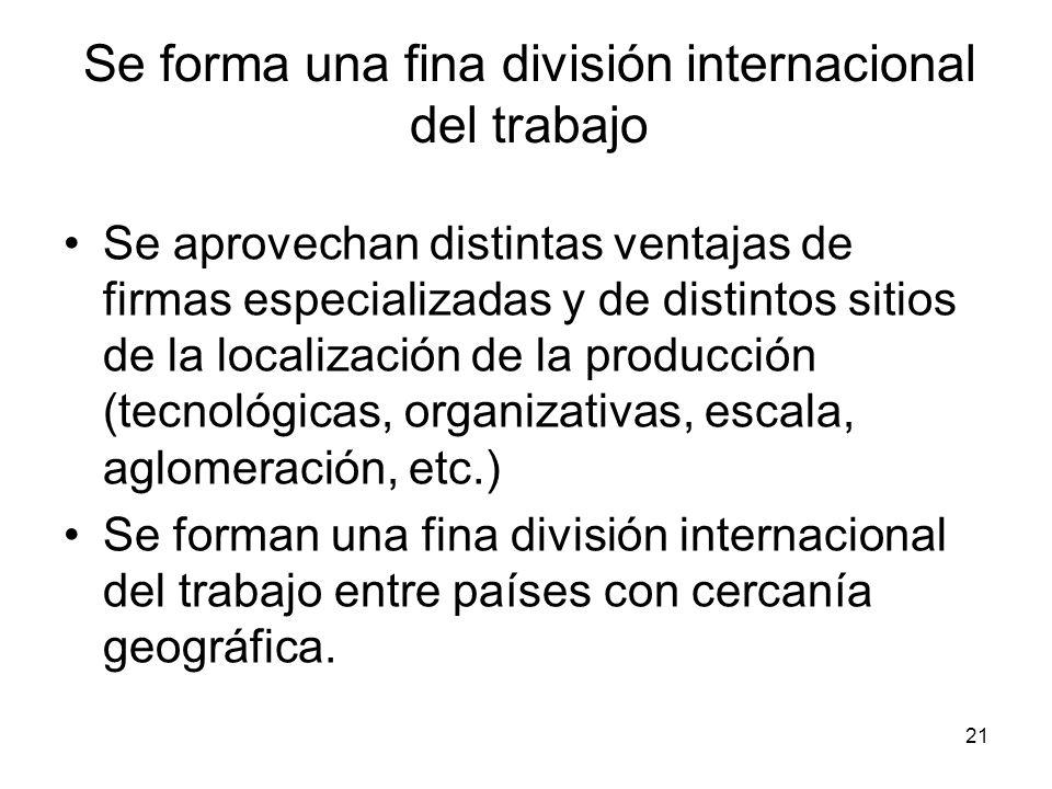 21 Se forma una fina división internacional del trabajo Se aprovechan distintas ventajas de firmas especializadas y de distintos sitios de la localización de la producción (tecnológicas, organizativas, escala, aglomeración, etc.) Se forman una fina división internacional del trabajo entre países con cercanía geográfica.