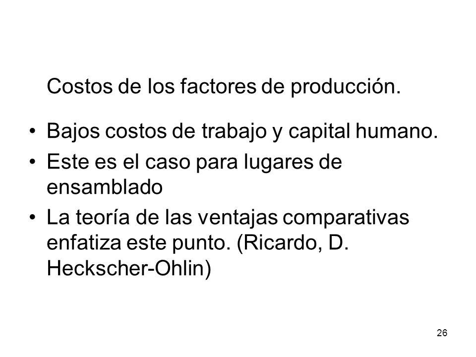 26 Costos de los factores de producción.Bajos costos de trabajo y capital humano.