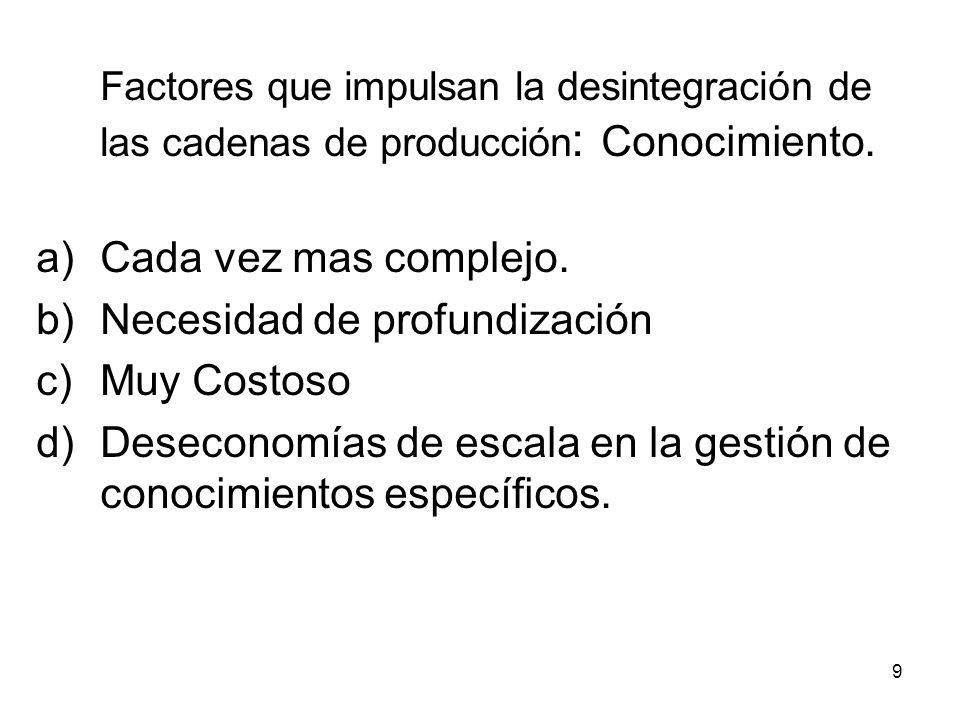 10 Factores que impulsan la desintegración de las cadenas de producción: Reducción de costos de procesar información.