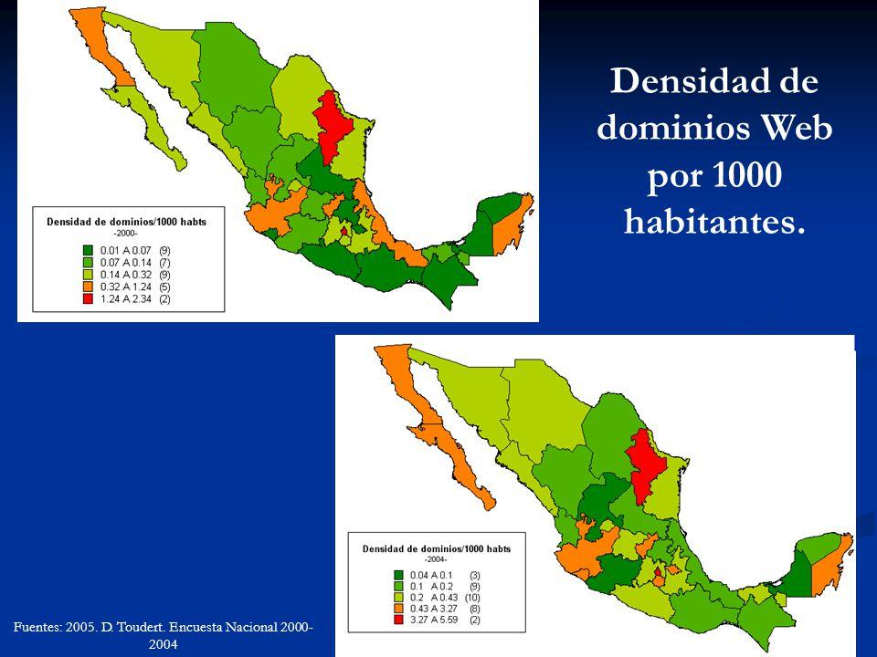 Fuentes: 2005. D. Toudert. Encuesta Nacional 2000- 2004 Densidad de dominios Web por 1000 habitantes.