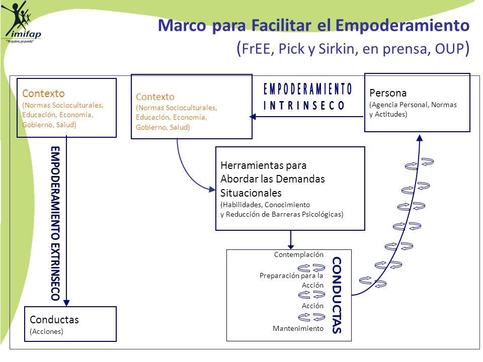 Conductas (Acciones) Contexto (Normas Socioculturales, Educación, Economía, Gobierno, Salud) Herramientas para Abordar las Demandas Situacionales (Hab