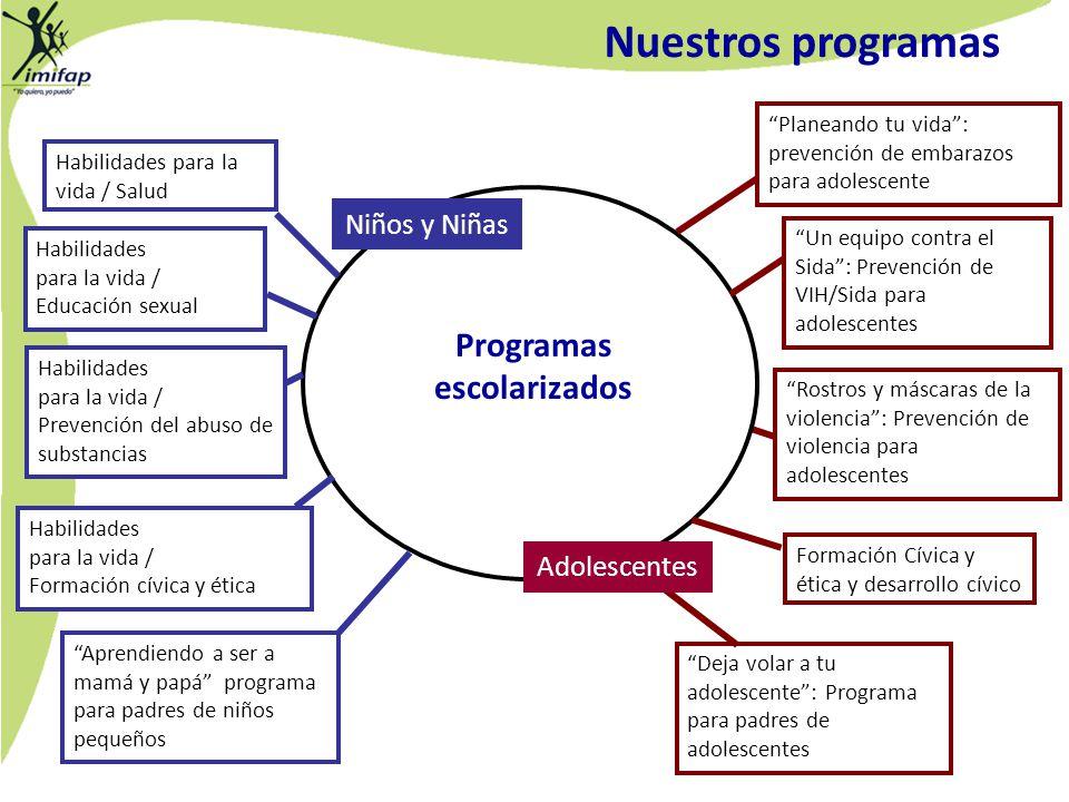 Nuestros programas Programas escolarizados Niños y Niñas Adolescentes Planeando tu vida: prevención de embarazos para adolescente Un equipo contra el
