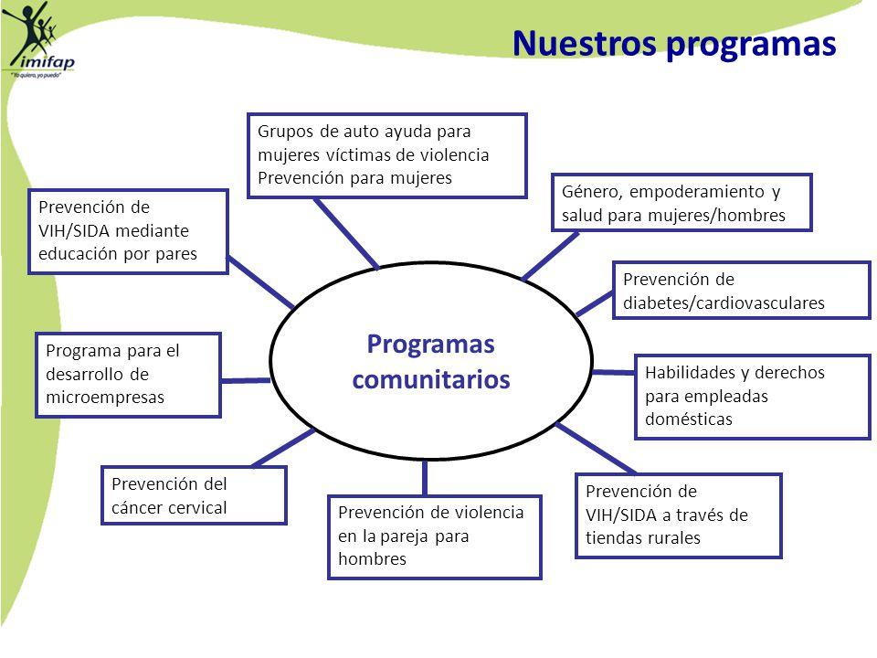 Nuestros programas Programas comunitarios Habilidades y derechos para empleadas domésticas Programa para el desarrollo de microempresas Prevención del