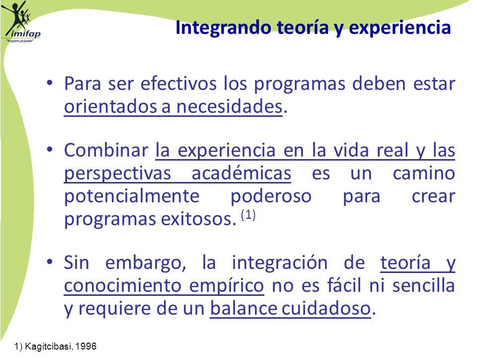 Práctica Detección de necesidades Individual es Contextual es Desarrollo y piloteo del Programa Implementación local Evaluación Implementación a gran escala Políticas de desarrollo humano transversales y sustentables Abogacía y diseminación De la teoría al programa y a las políticas