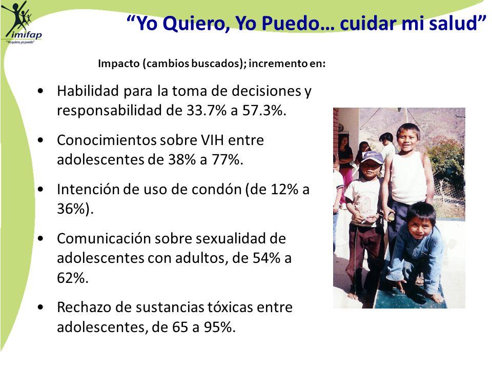 Yo Quiero, Yo Puedo… cuidar mi salud Impacto (cambios buscados); incremento en: Habilidad para la toma de decisiones y responsabilidad de 33.7% a 57.3