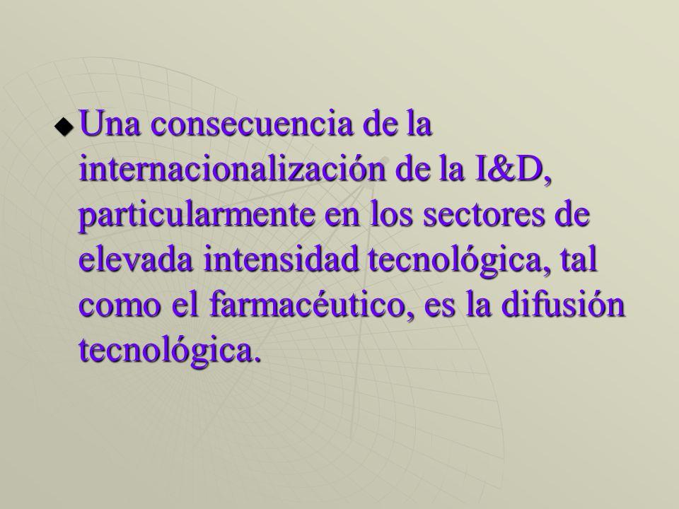 Una consecuencia de la internacionalización de la I&D, particularmente en los sectores de elevada intensidad tecnológica, tal como el farmacéutico, es la difusión tecnológica.