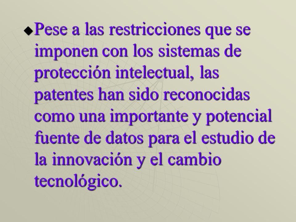 Industria farmacéutica: patentes mexicanas concedidas en E.U. por número de inventores, 1980-2004
