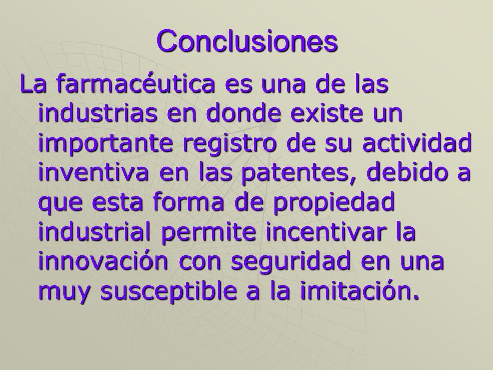 Conclusiones La farmacéutica es una de las industrias en donde existe un importante registro de su actividad inventiva en las patentes, debido a que esta forma de propiedad industrial permite incentivar la innovación con seguridad en una muy susceptible a la imitación.