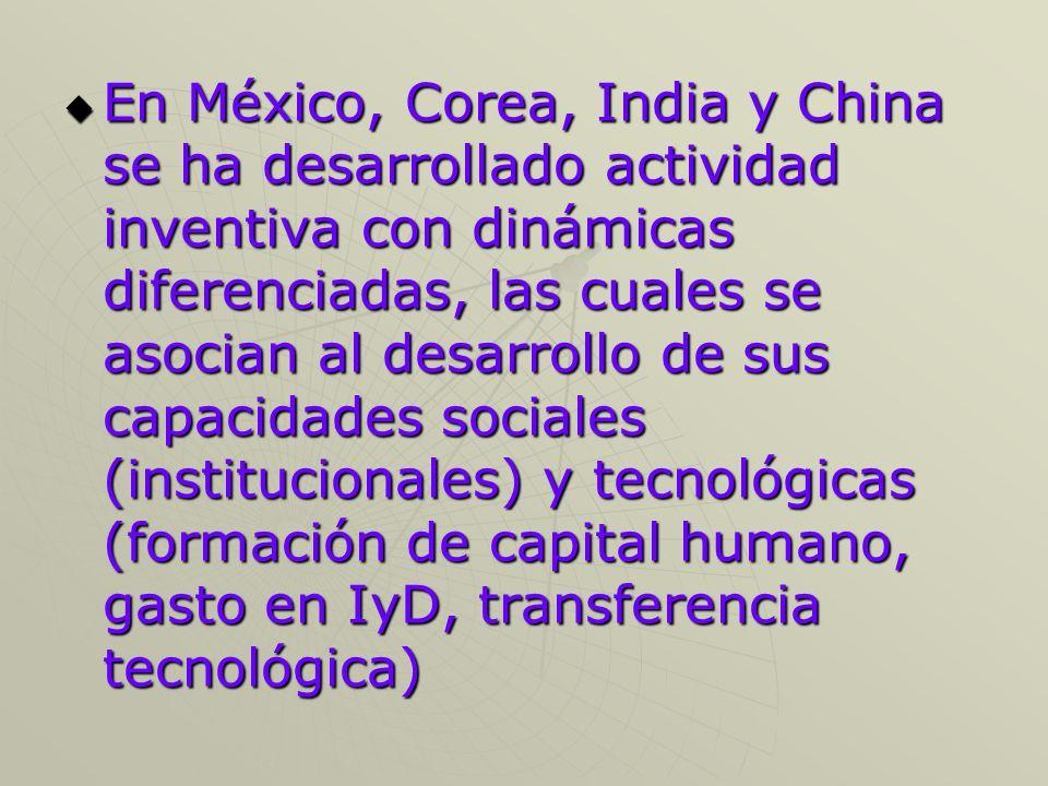 En México, Corea, India y China se ha desarrollado actividad inventiva con dinámicas diferenciadas, las cuales se asocian al desarrollo de sus capacidades sociales (institucionales) y tecnológicas (formación de capital humano, gasto en IyD, transferencia tecnológica) En México, Corea, India y China se ha desarrollado actividad inventiva con dinámicas diferenciadas, las cuales se asocian al desarrollo de sus capacidades sociales (institucionales) y tecnológicas (formación de capital humano, gasto en IyD, transferencia tecnológica)